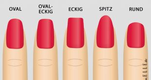 Harmony-needy, risk-taking or demanding: how you make your nails ...